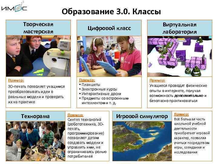 Образование 3. 0. Классы Творческая мастерская Пример: 3 D-печать позволяет учащимся преобразовывать идеи в