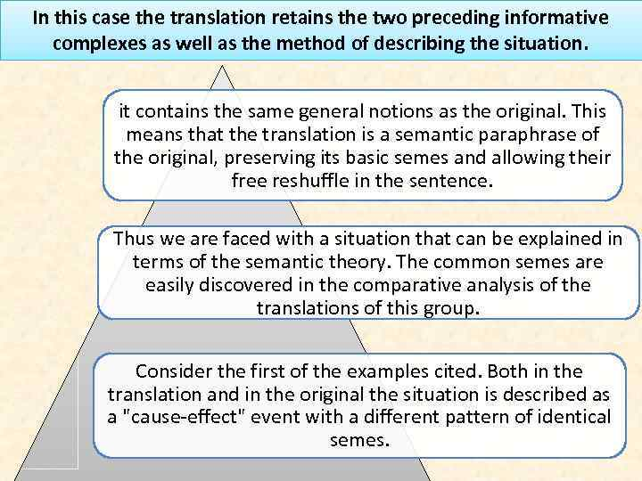 In this case the translation retains the two preceding informative complexes as well as