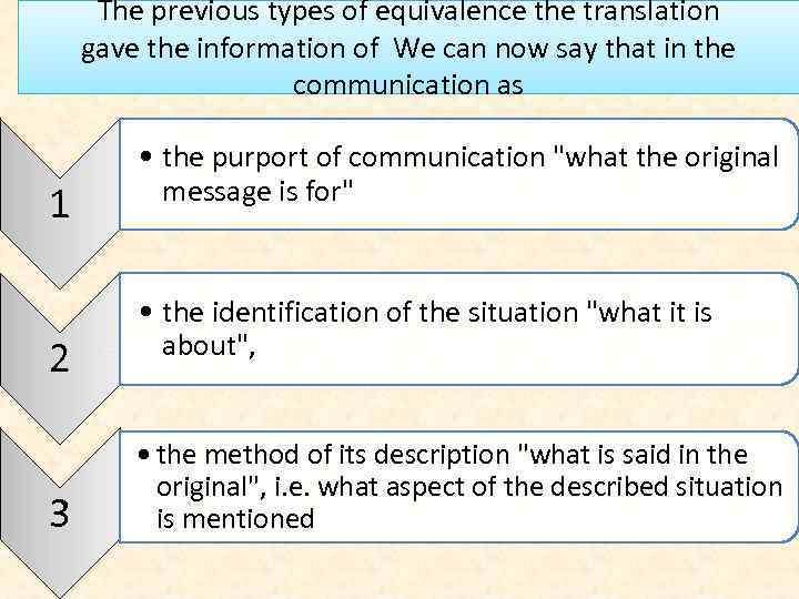The previous types of equivalence the translation gave the information of We can now