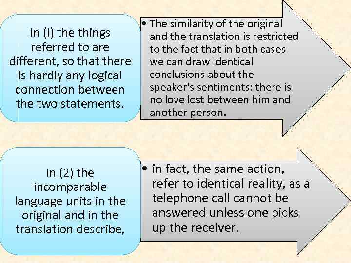 • The similarity of the original In (I) the things and the translation