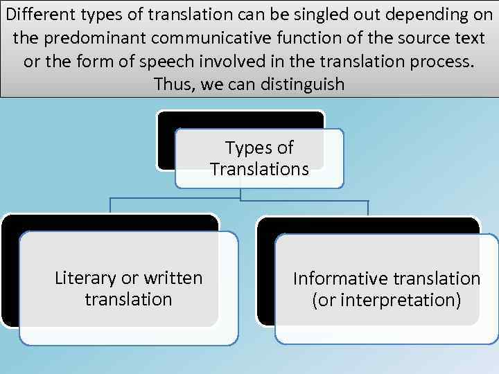 Different types of translation can be singled out depending on the predominant communicative function