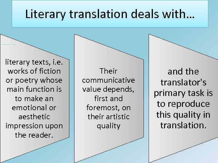 Literary translation deals with… literary texts, i. e. works of fiction or poetry whose