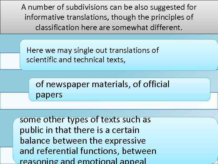 A number of subdivisions can be also suggested for informative translations, though the principles