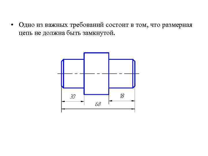 • Одно из важных требований состоит в том, что размерная цепь не должна