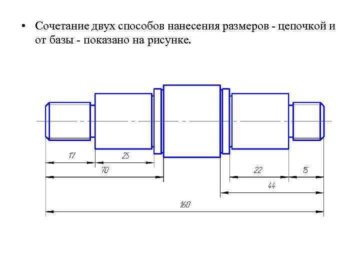 • Сочетание двух способов нанесения размеров - цепочкой и от базы - показано