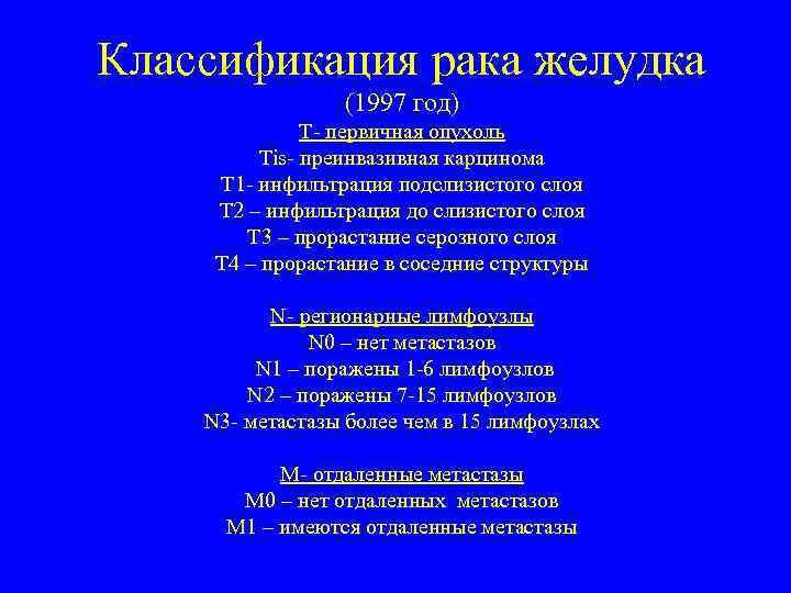Классификация рака желудка (1997 год) Т- первичная опухоль Тis- преинвазивная карцинома Т 1 -