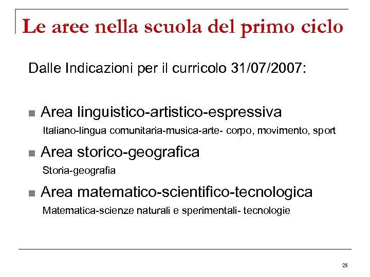 Le aree nella scuola del primo ciclo Dalle Indicazioni per il curricolo 31/07/2007: n