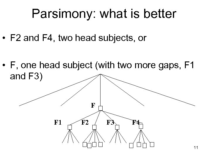 Parsimony: what is better • F 2 and F 4, two head subjects, or