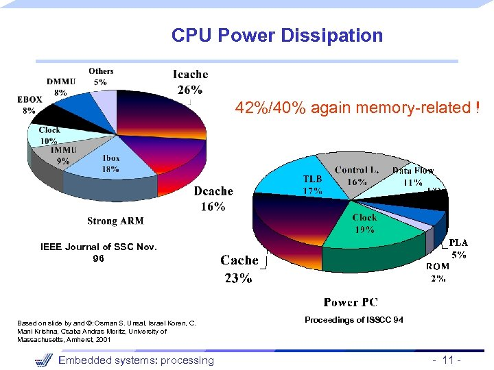 CPU Power Dissipation 42%/40% again memory-related ! IEEE Journal of SSC Nov. 96 Based