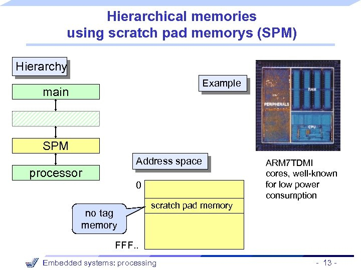 Hierarchical memories using scratch pad memorys (SPM) Hierarchy Example main SPM Address space processor