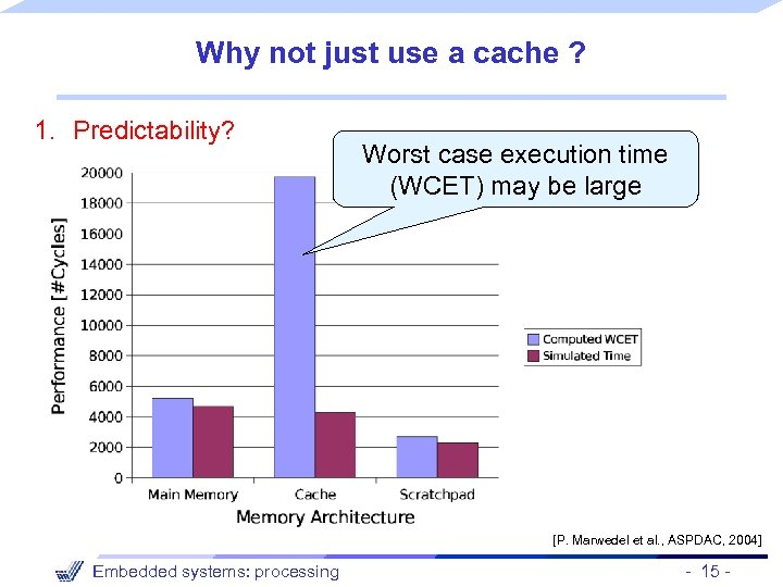 Why not just use a cache ? 1. Predictability? Worst case execution time (WCET)