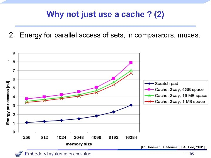 Why not just use a cache ? (2) 2. Energy for parallel access of