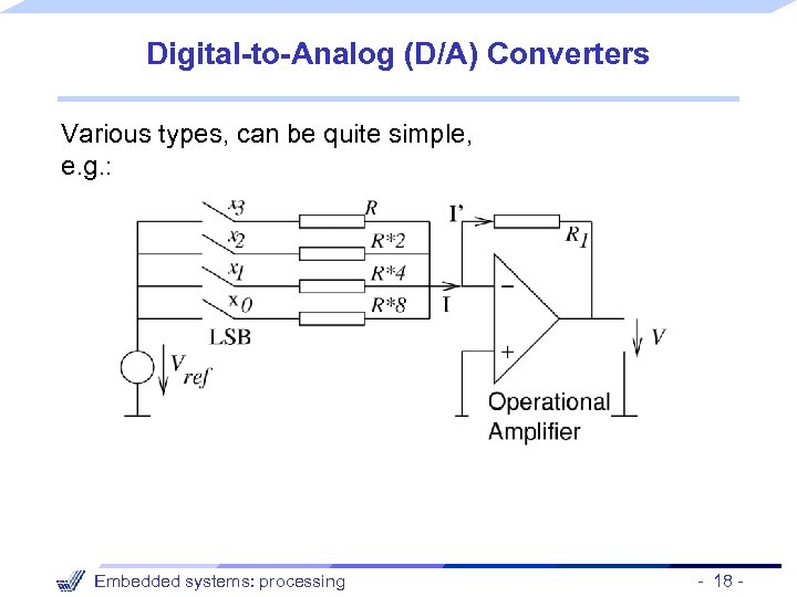 Digital-to-Analog (D/A) Converters Various types, can be quite simple, e. g. : Embedded systems: