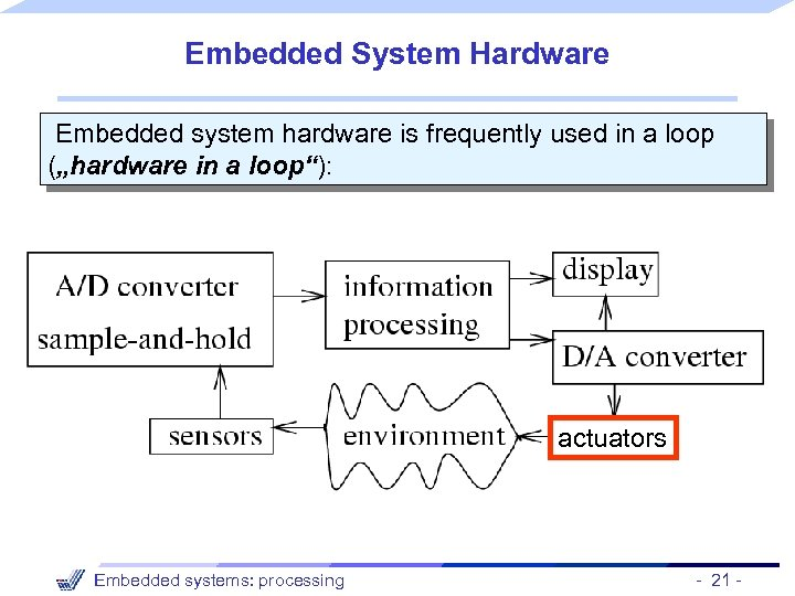 """Embedded System Hardware Embedded system hardware is frequently used in a loop (""""hardware in"""