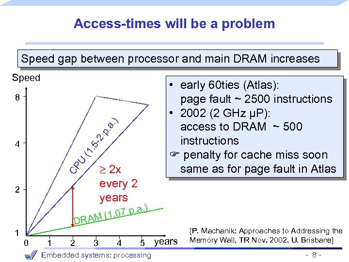 Access-times will be a problem Speed gap between processor and main DRAM increases Speed