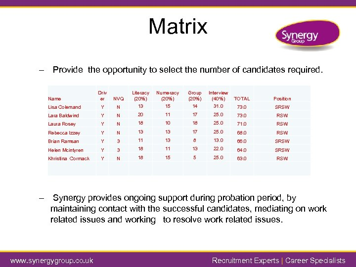 Matrix – Provide the opportunity to select the number of candidates required. Driv er