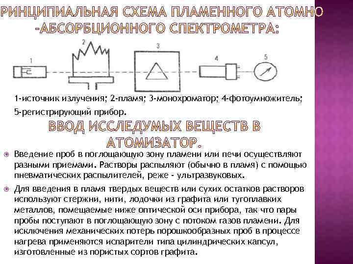 1 -источник излучения; 2 -пламя; 3 -монохроматор; 4 -фотоумножитель; 5 -регистрирующий прибор. Введение проб