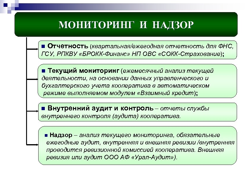 МОНИТОРИНГ И НАДЗОР n Отчетность (квартальная/ежегодная отчетность для ФНС, ГСУ, РПКВУ «БРОКК-Финанс» НП ОВС