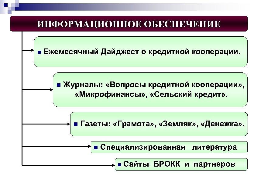 ИНФОРМАЦИОННОЕ ОБЕСПЕЧЕНИЕ n Ежемесячный Дайджест о кредитной кооперации. n Журналы: «Вопросы кредитной кооперации» ,