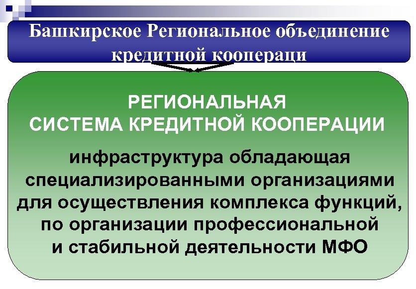 Башкирское Региональное объединение кредитной коопераци РЕГИОНАЛЬНАЯ СИСТЕМА КРЕДИТНОЙ КООПЕРАЦИИ инфраструктура обладающая специализированными организациями для