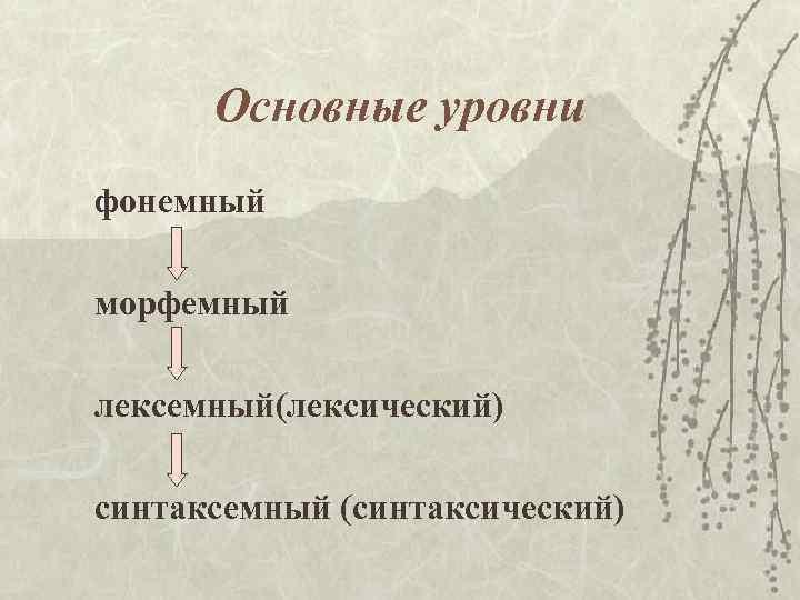 Основные уровни фонемный морфемный лексемный(лексический) синтаксемный (синтаксический)