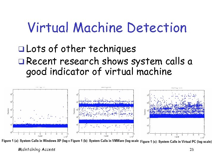 Virtual Machine Detection q Lots of other techniques q Recent research shows system calls