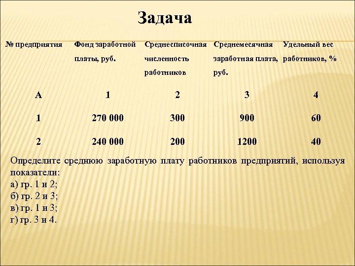 Задача № предприятия Фонд заработной Среднесписочная Среднемесячная платы, руб. Удельный вес численность заработная плата,