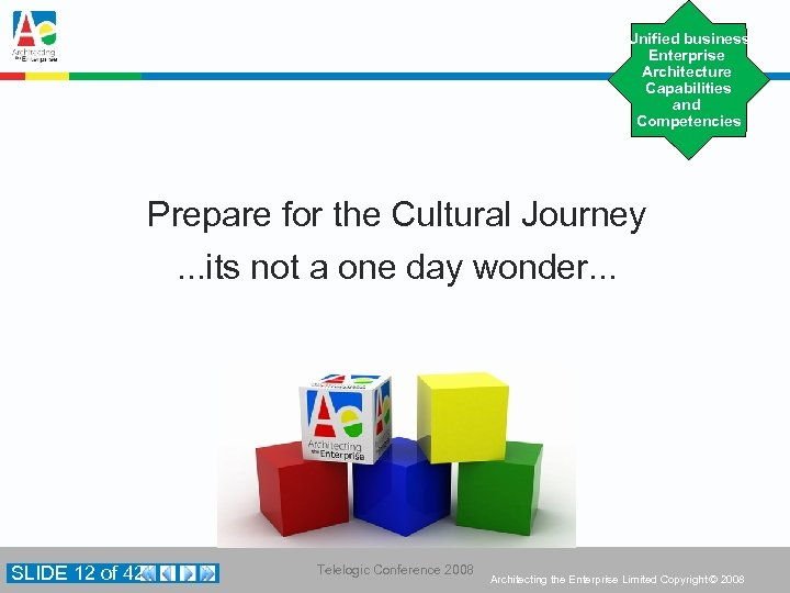 Unified business Enterprise Architecture Capabilities and Competencies Prepare for the Cultural Journey. . .