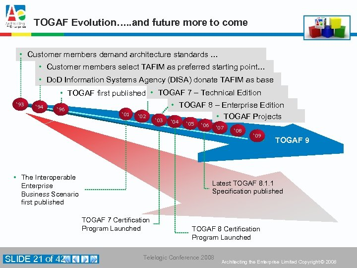 TOGAF Evolution…. . and future more to come • Customer members demand architecture standards