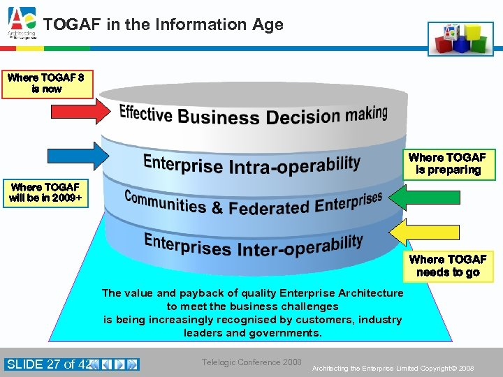 TOGAF in the Information Age Where TOGAF 8 is now Where TOGAF is preparing
