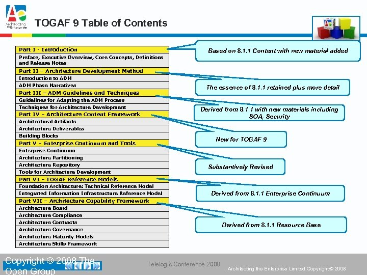 TOGAF 9 Table of Contents Part I - Introduction Based on 8. 1. 1