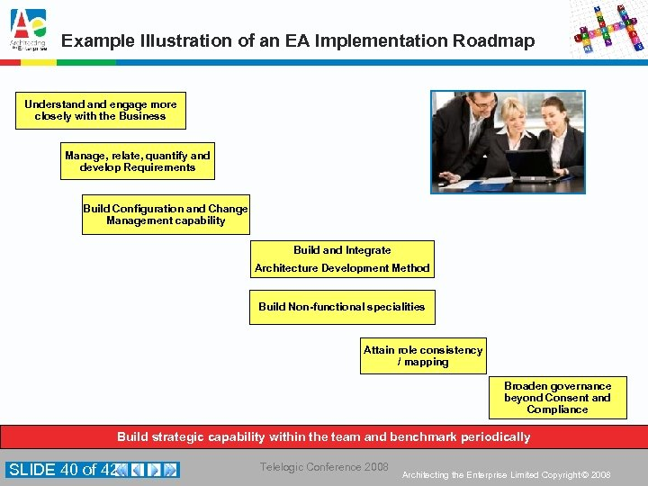 Example Illustration of an EA Implementation Roadmap Understand engage more closely with the Business