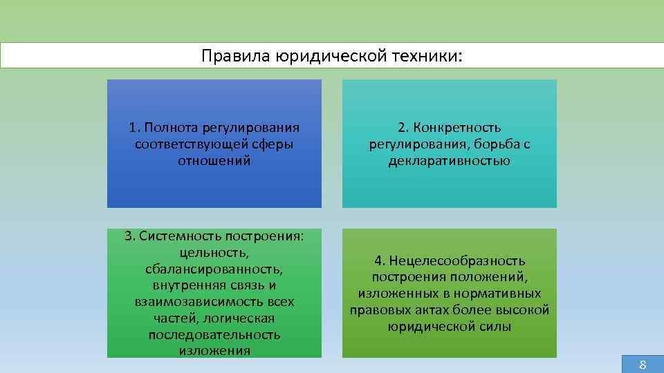 Правила юридической техники: 1. Полнота регулирования соответствующей сферы отношений 2. Конкретность регулирования, борьба с