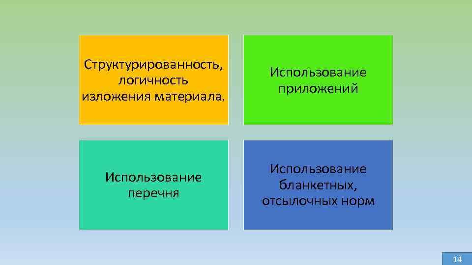 Структурированность, логичность изложения материала. Использование приложений Использование перечня Использование бланкетных, отсылочных норм 14