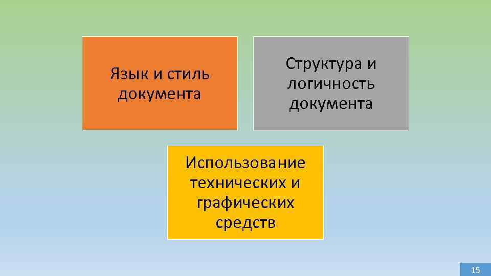 Язык и стиль документа Структура и логичность документа Использование технических и графических средств 15
