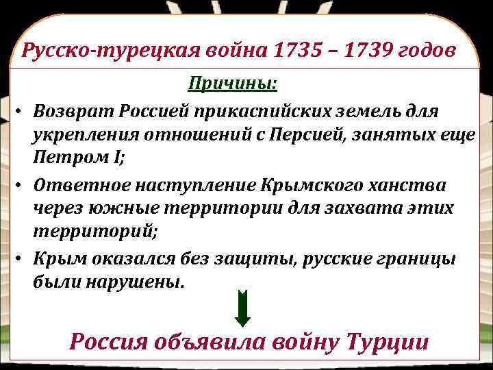Русско-турецкая война 1735 – 1739 годов Причины: • Возврат Россией прикаспийских земель для укрепления