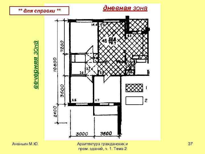 дневная зона вечерняя зона ** для справки ** Ананьин М. Ю. Архитектура гражданских и