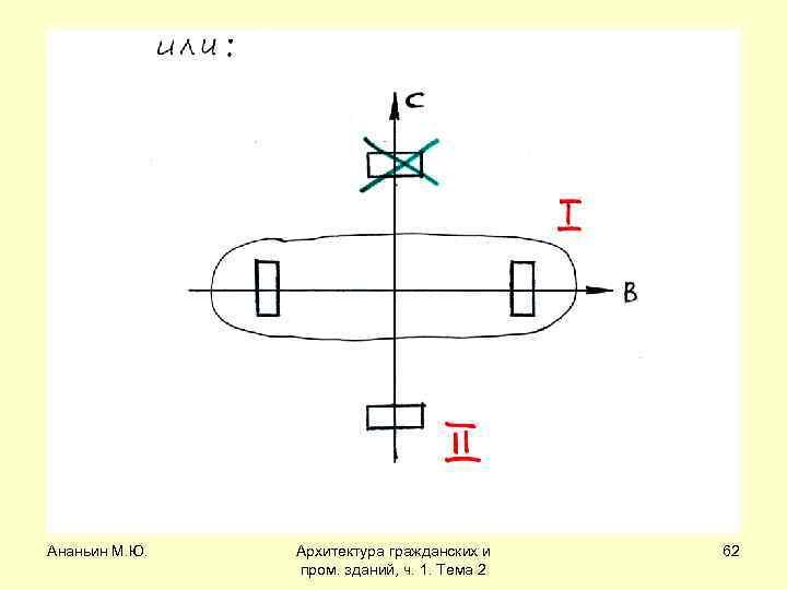 Ананьин М. Ю. Архитектура гражданских и пром. зданий, ч. 1. Тема 2 62