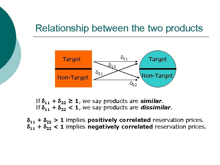 Relationship between the two products 11 Target Non-Target 21 Target 12 Non-Target 22 If