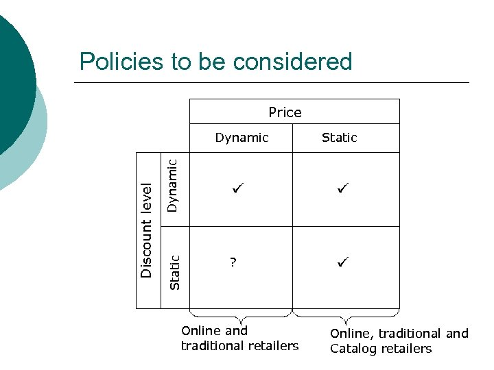 Policies to be considered Price Dynamic Static Discount level Dynamic ? Online and traditional