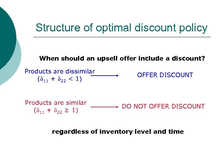 Structure of optimal discount policy When should an upsell offer include a discount? Products