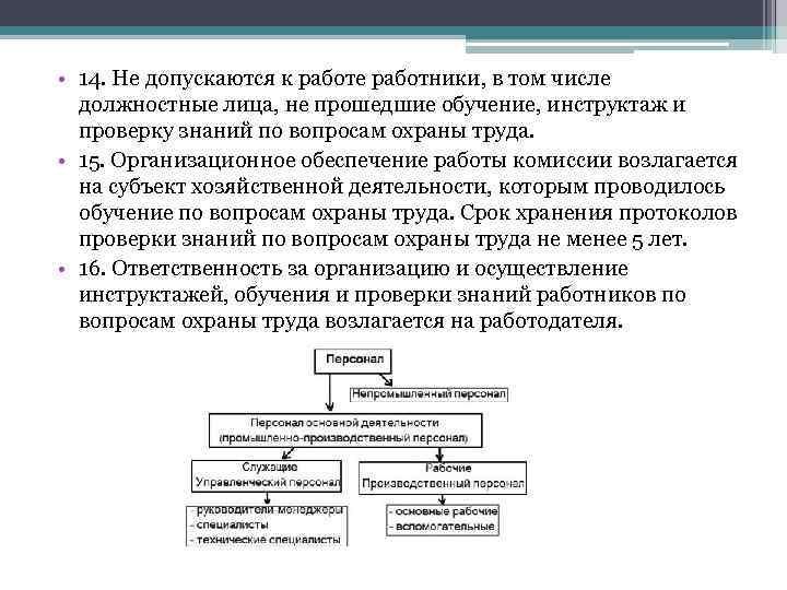 • 14. Не допускаются к работе работники, в том числе должностные лица, не