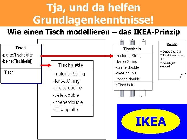 Tja, und da helfen Grundlagenkenntnisse! Wie einen Tisch modellieren – das IKEA-Prinzip Skendia *