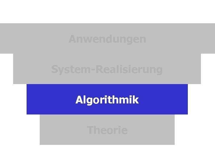 Anwendungen System-Realisierung Algorithmik Theorie