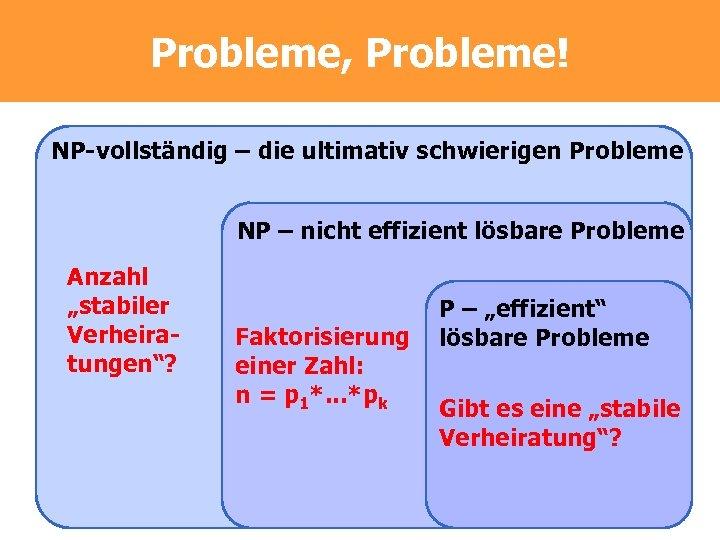 Probleme, Probleme! NP-vollständig – die ultimativ schwierigen Probleme NP – nicht effizient lösbare Probleme
