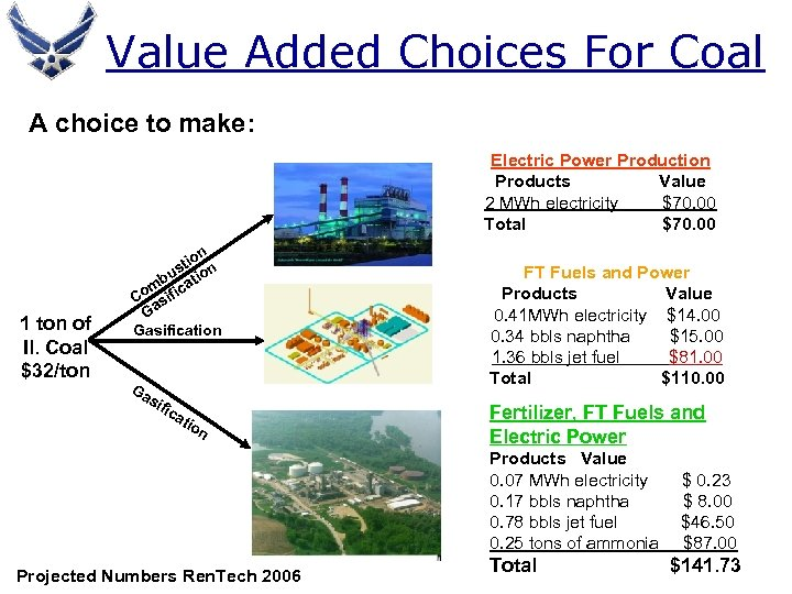 Value Added Choices For Coal A choice to make: Electric Power Production Products Value