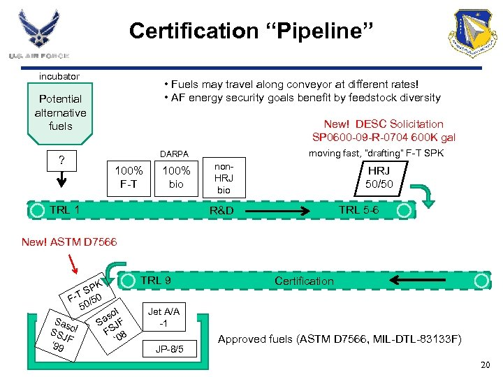 "Certification ""Pipeline"" incubator • Fuels may travel along conveyor at different rates! • AF"