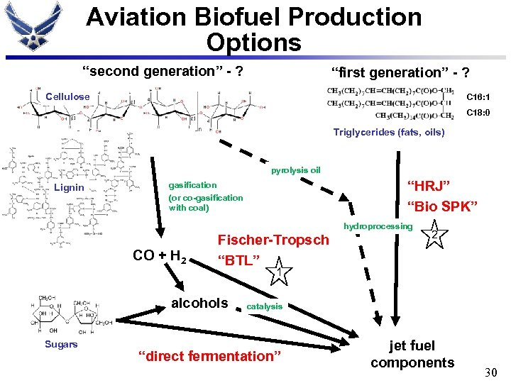 "Aviation Biofuel Production Options ""second generation"" - ? ""first generation"" - ? Cellulose C"