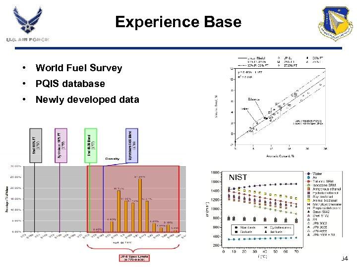 Experience Base • World Fuel Survey • PQIS database • Newly developed data NIST