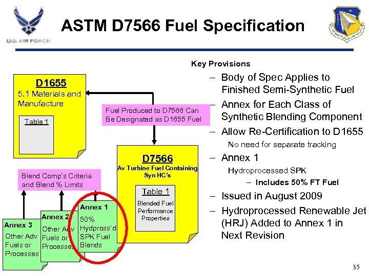 ASTM D 7566 Fuel Specification Key Provisions D 1655 5. 1 Materials and Manufacture